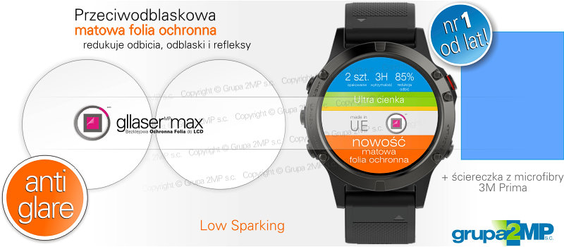 matowa przeciwodblaskowa folia ochronna gllaser max anti-glare na wyświetlacze telefonów tabletów laptów zegarek screen protector